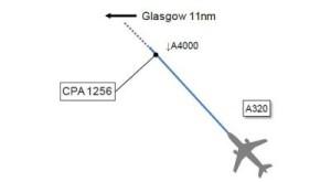 airbus320b